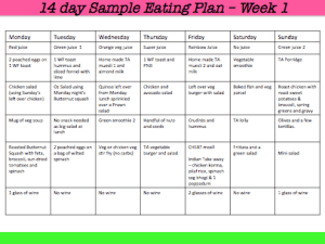 Sample eating plan